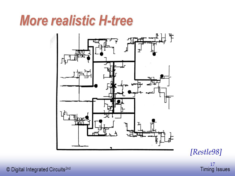 More realistic H-tree [Restle98]